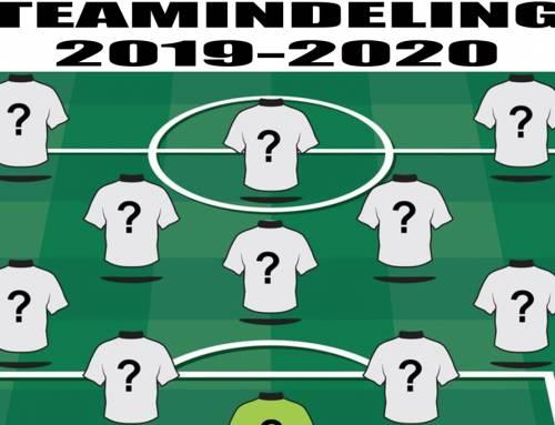 Concept teamindelingen jeugd MSC-Amslod seizoen 2019-2020